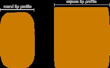 understanding-longboard-wheels_lipprofile
