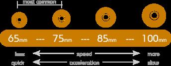 understanding-longboard3